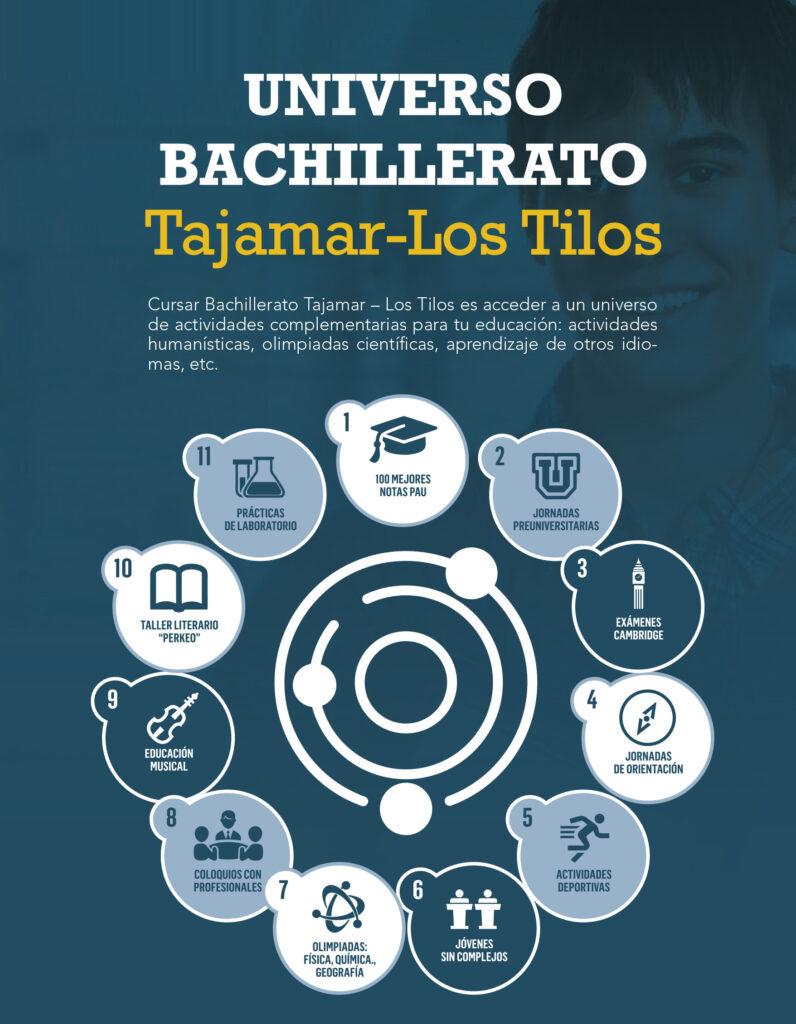 Actividades y servicios complementarios en Tajamar, un Bachillerato concertado en Madrid